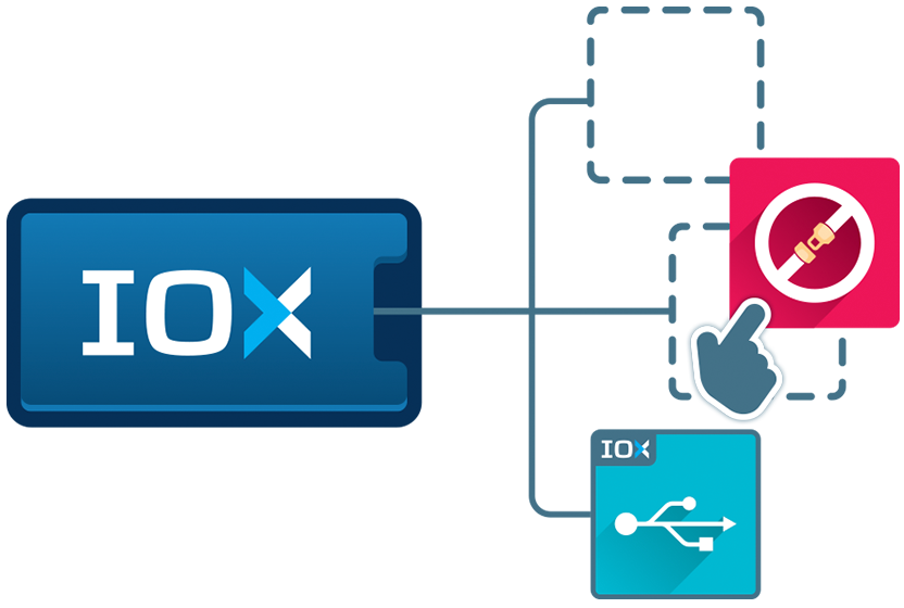 Fleet Tracking Software with IOX Expandability