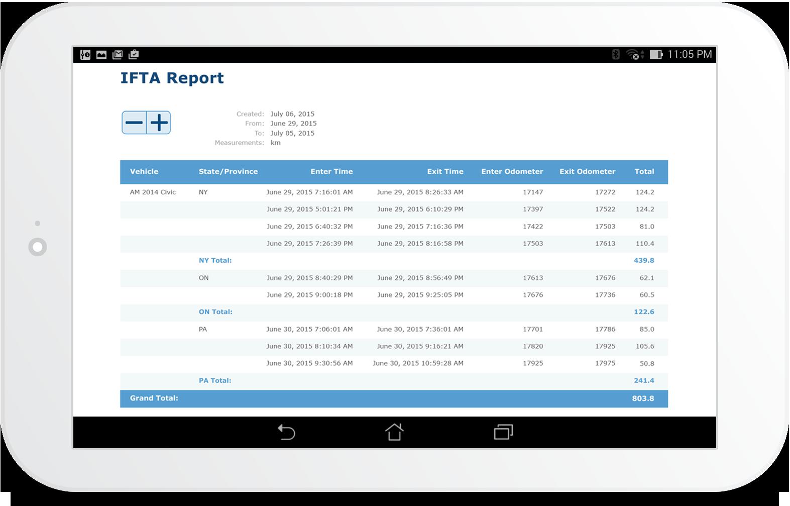 International Fuel Tax Agreement (IFTA ) Report on tablet